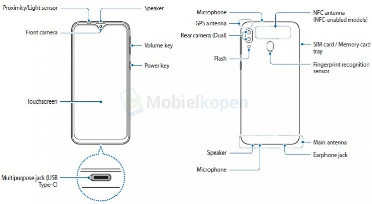 More Samsung Galaxy M20 details outed thanks to sketches from the manual