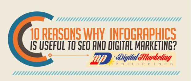 10 Reasons Why Infographics is Useful to SEO and Digital Marketing (Infographic)